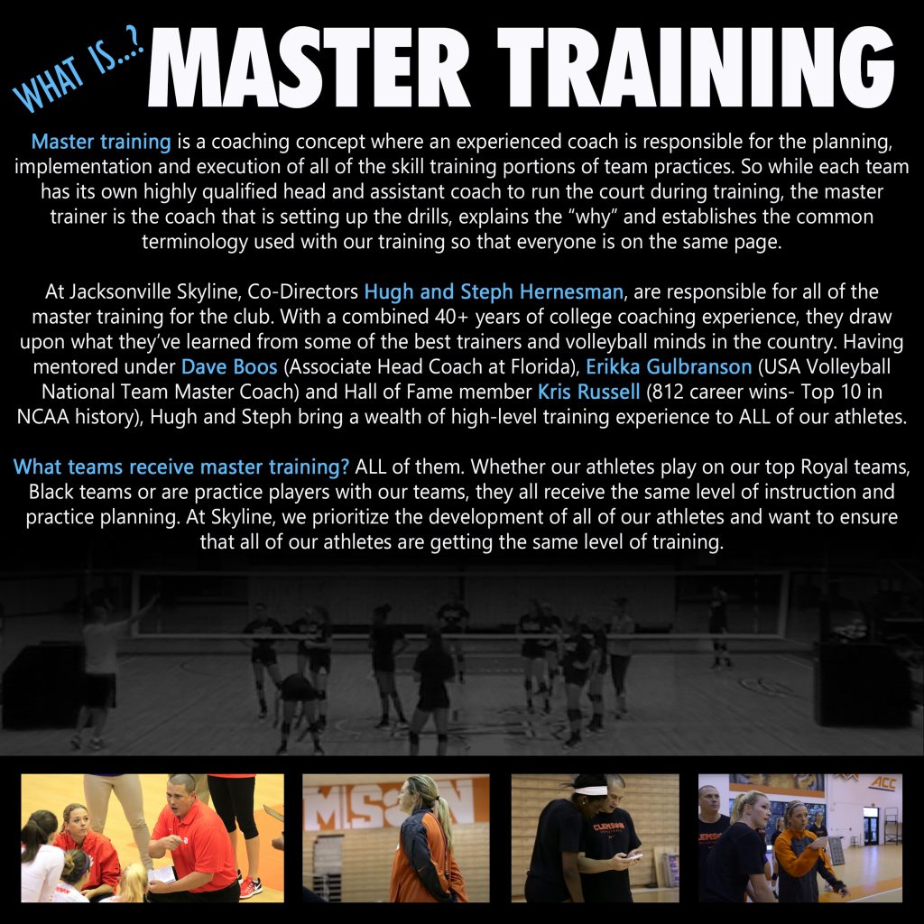 What Is Master Training Jacksonville Skyline Volleyball